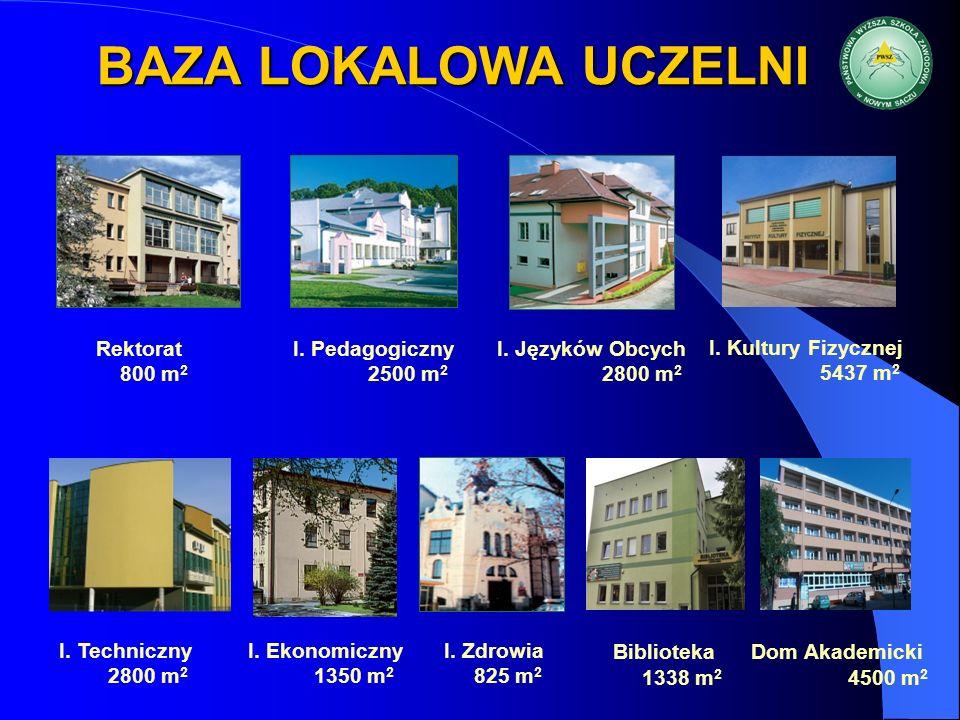 BAZA LOKALOWA UCZELNI Biblioteka Dom Akademicki Rektorat 800 m2