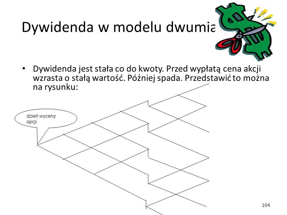 Dywidenda w modelu dwumianowym