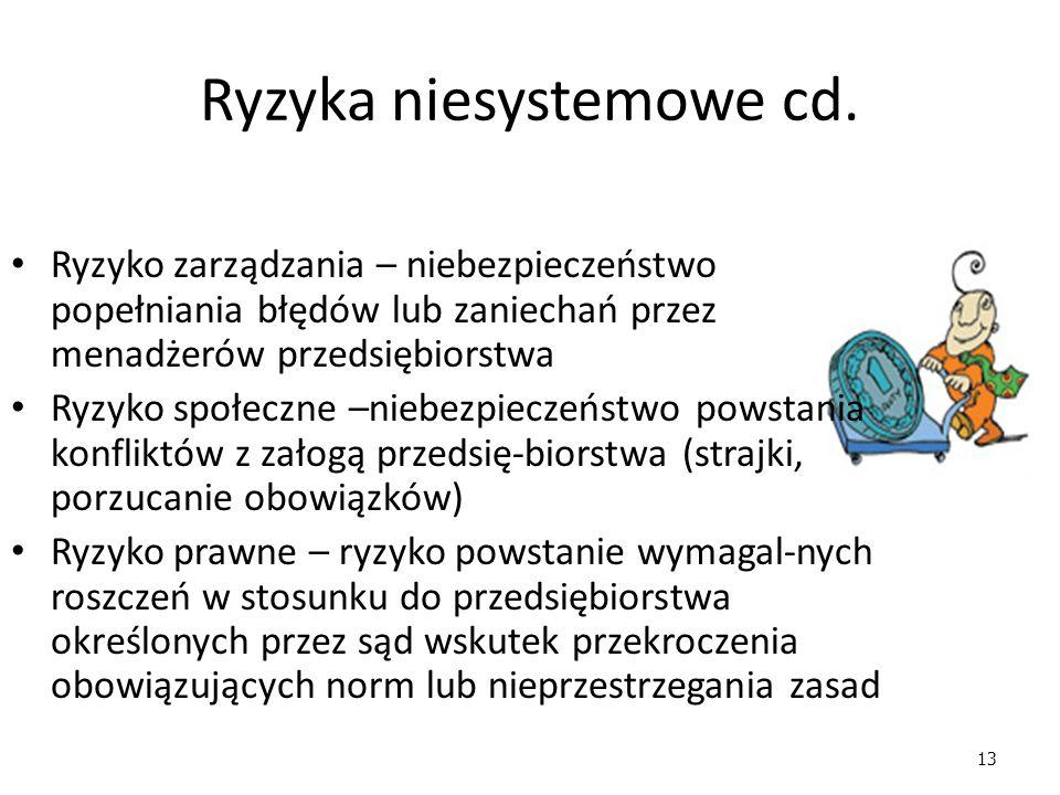 Ryzyka niesystemowe cd.