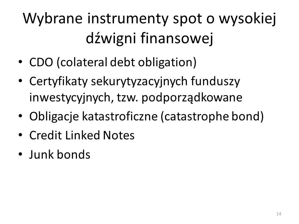 Wybrane instrumenty spot o wysokiej dźwigni finansowej