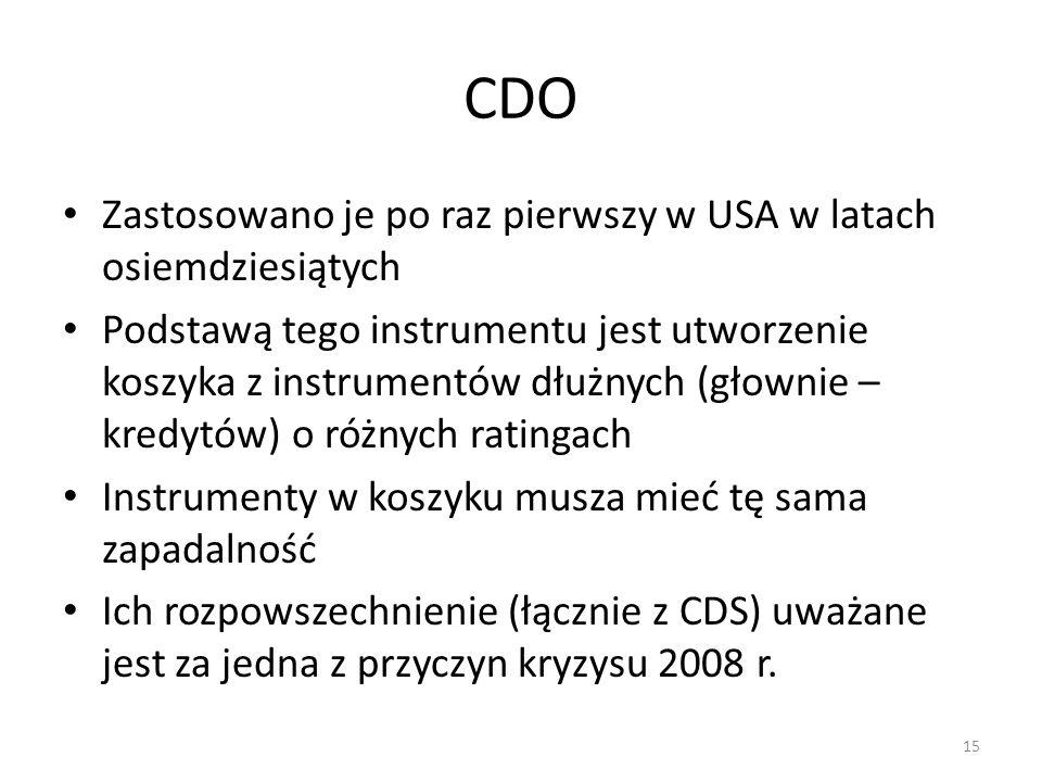 CDO Zastosowano je po raz pierwszy w USA w latach osiemdziesiątych