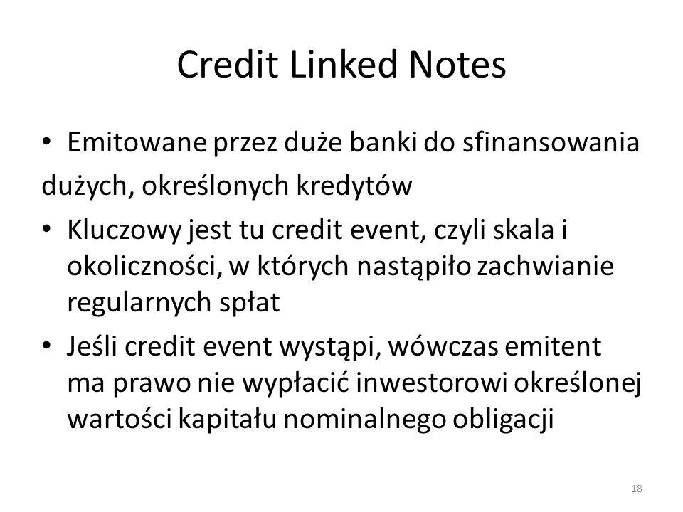 Credit Linked Notes Emitowane przez duże banki do sfinansowania
