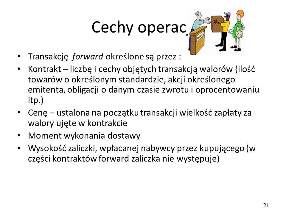 Cechy operacji Transakcję forward określone są przez :