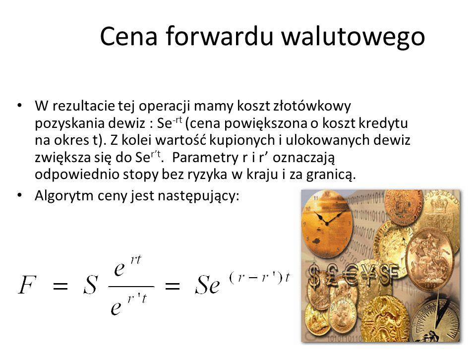 Cena forwardu walutowego