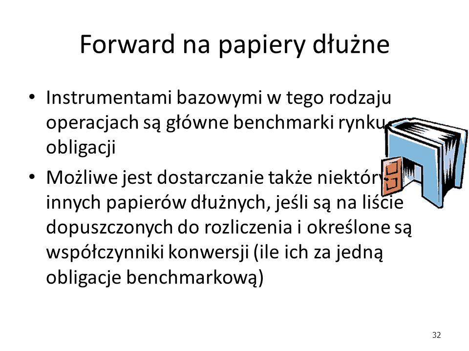 Forward na papiery dłużne