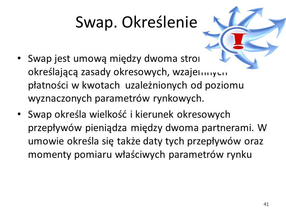 Swap. Określenie