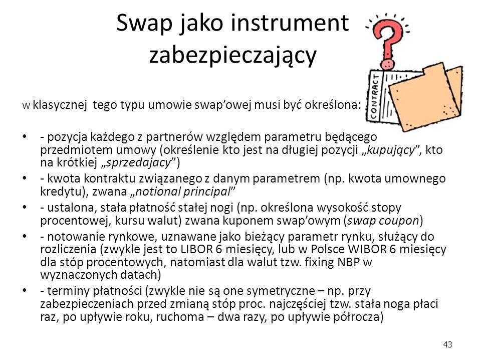 Swap jako instrument zabezpieczający