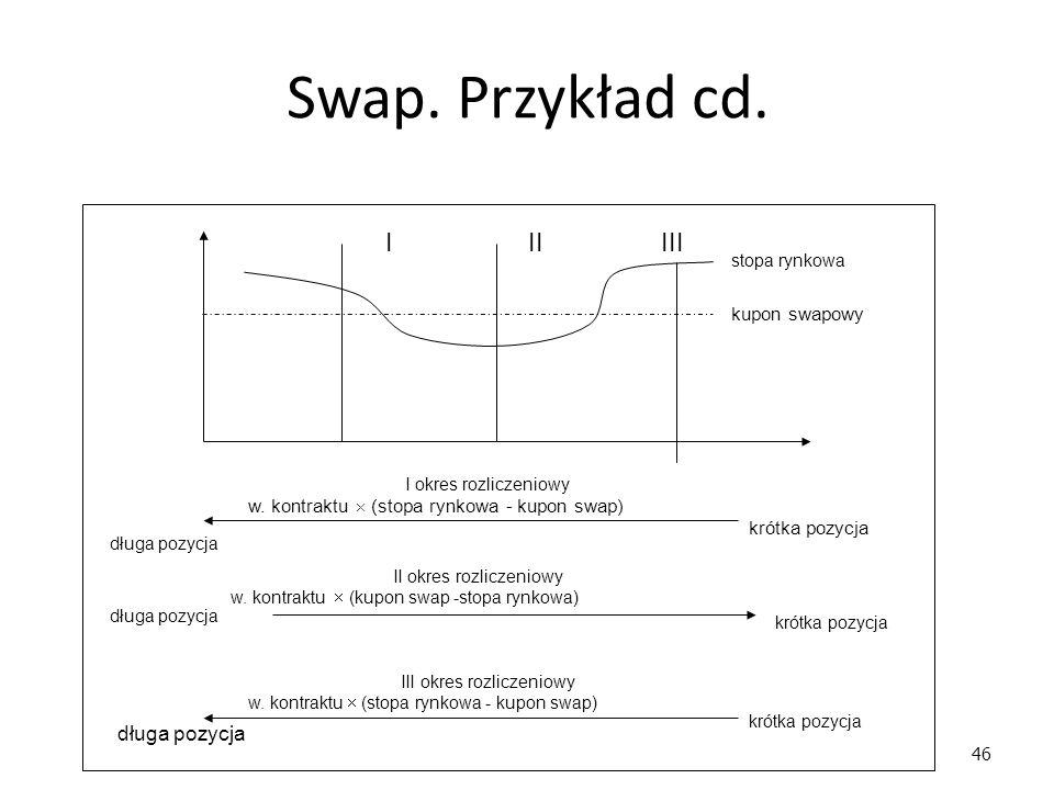 Swap. Przykład cd. I II III kupon swapowy