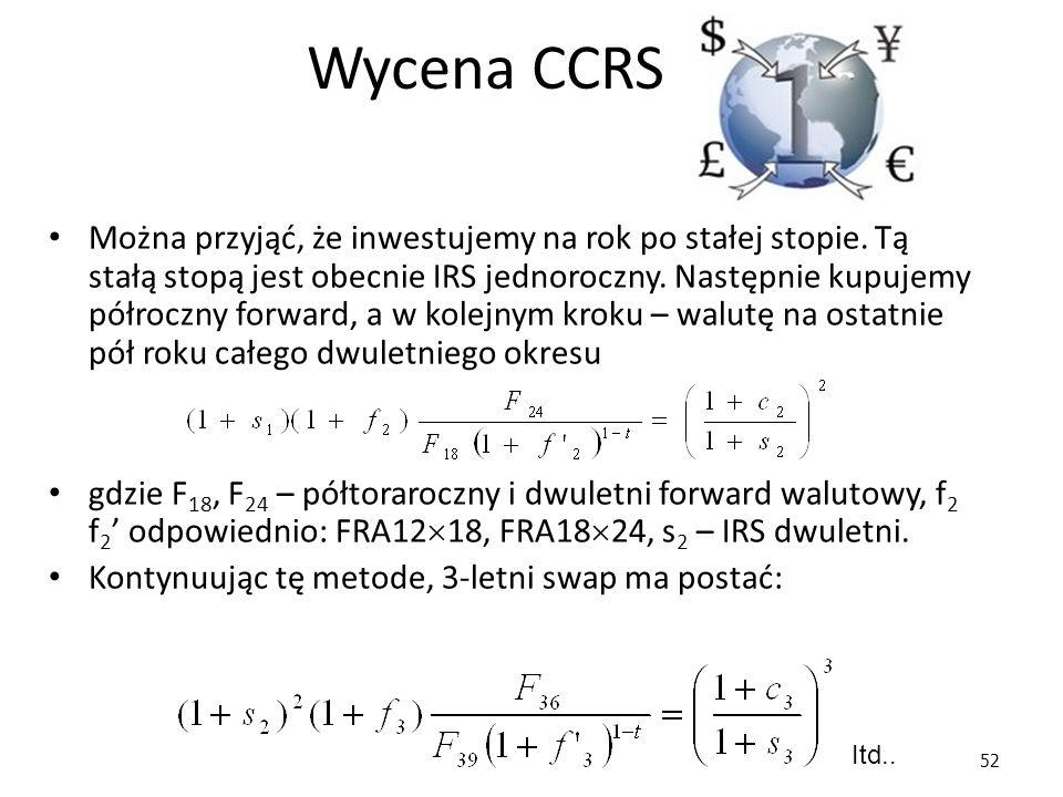 Wycena CCRS cd.