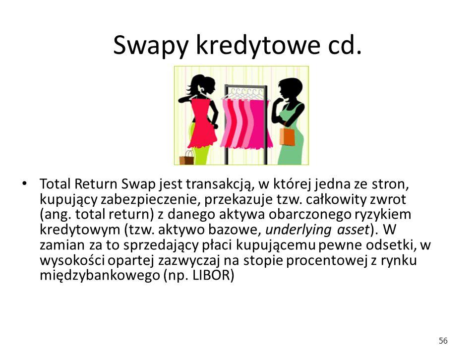 Swapy kredytowe cd.
