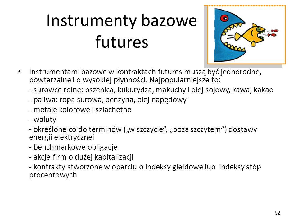 Instrumenty bazowe futures