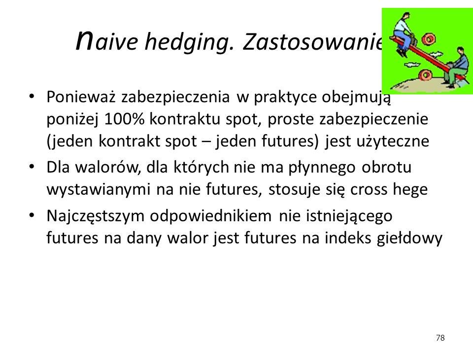 naive hedging. Zastosowanie