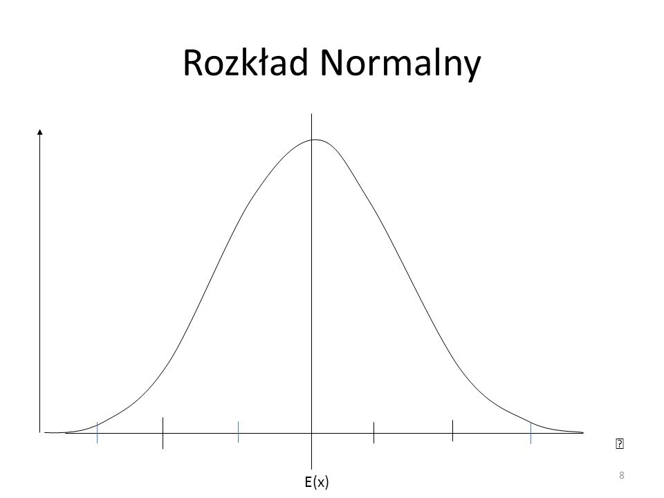 Rozkład Normalny Ꝺ E(x)