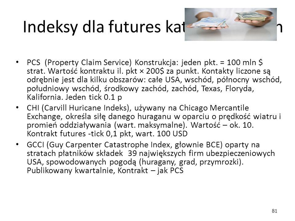 Indeksy dla futures katastroficznych