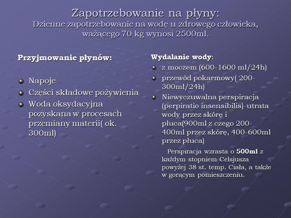 Zapotrzebowanie na płyny: Dzienne zapotrzebowanie na wodę u zdrowego człowieka, ważącego 70 kg wynosi 2500ml.