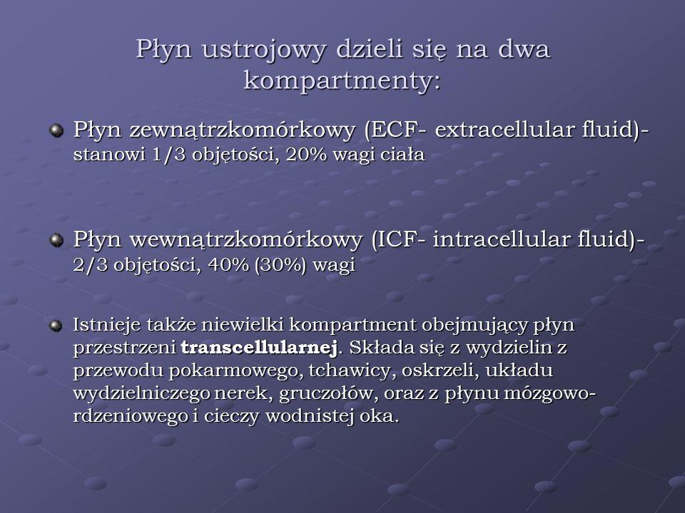 Płyn ustrojowy dzieli się na dwa kompartmenty:
