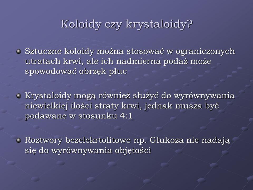 Koloidy czy krystaloidy