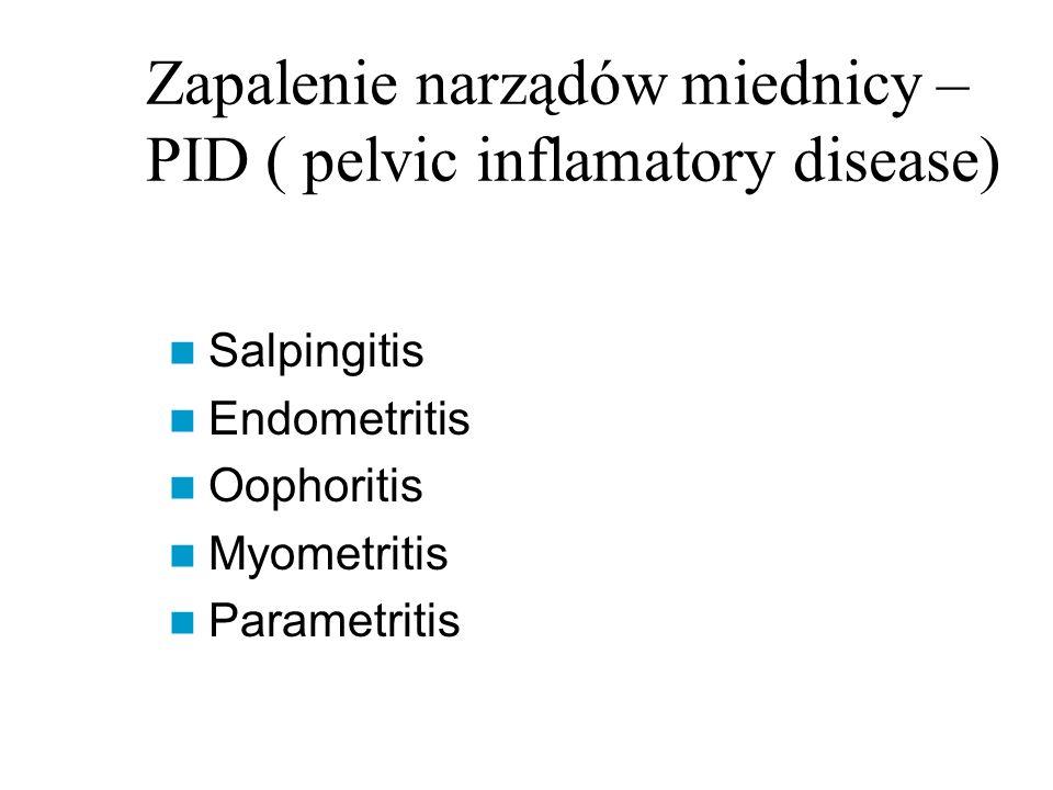 Zapalenie narządów miednicy –PID ( pelvic inflamatory disease)
