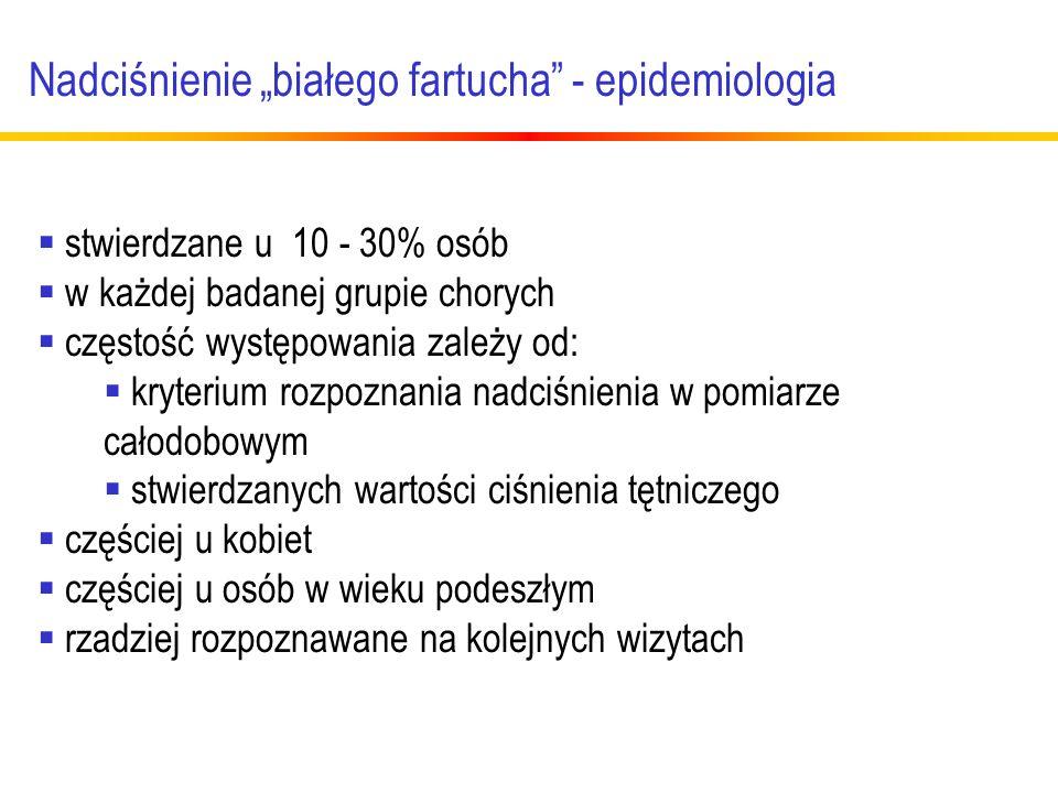 """Nadciśnienie """"białego fartucha - epidemiologia"""
