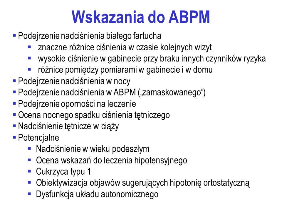Wskazania do ABPM Podejrzenie nadciśnienia białego fartucha