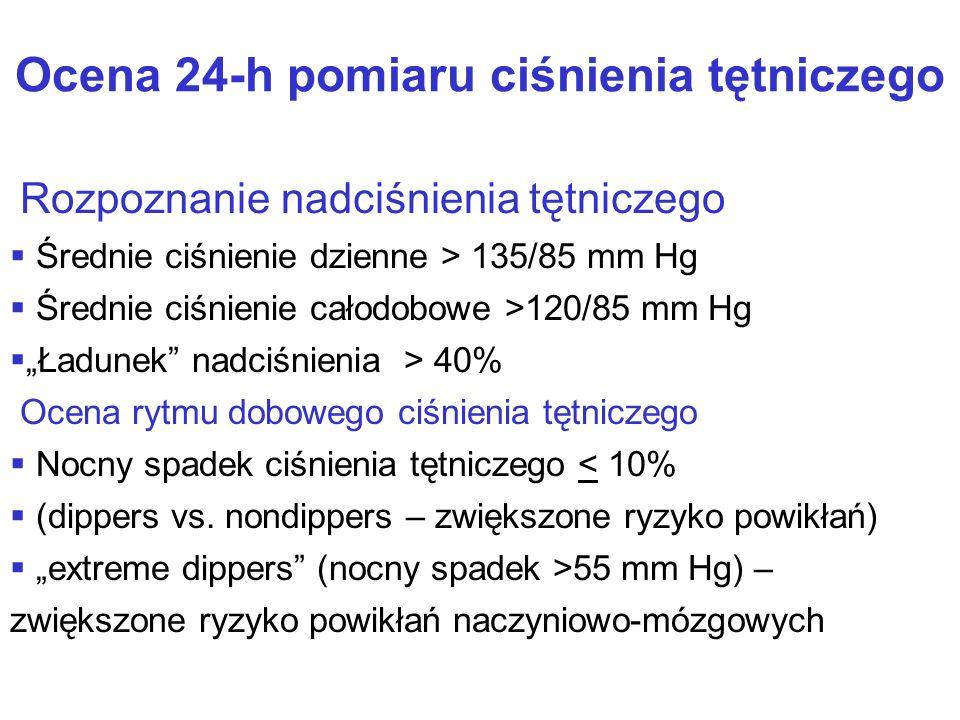 Ocena 24-h pomiaru ciśnienia tętniczego