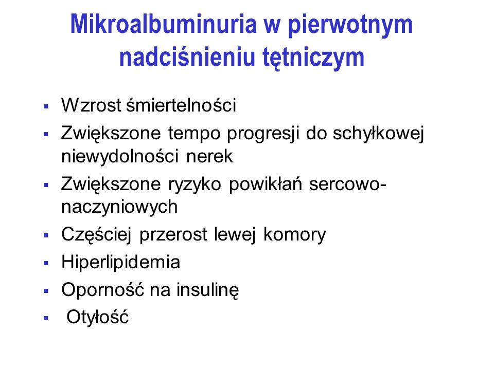 Mikroalbuminuria w pierwotnym nadciśnieniu tętniczym