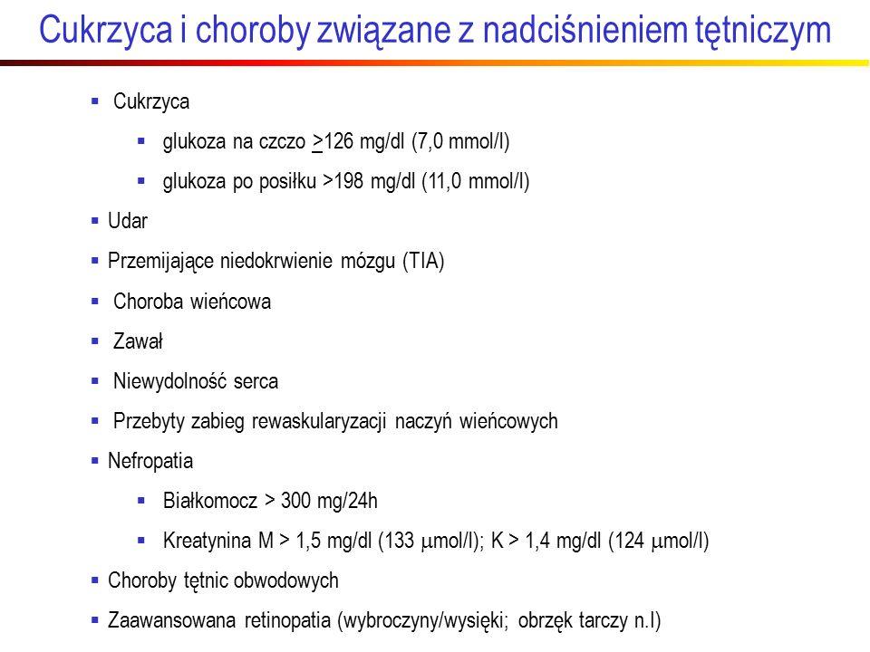Cukrzyca i choroby związane z nadciśnieniem tętniczym