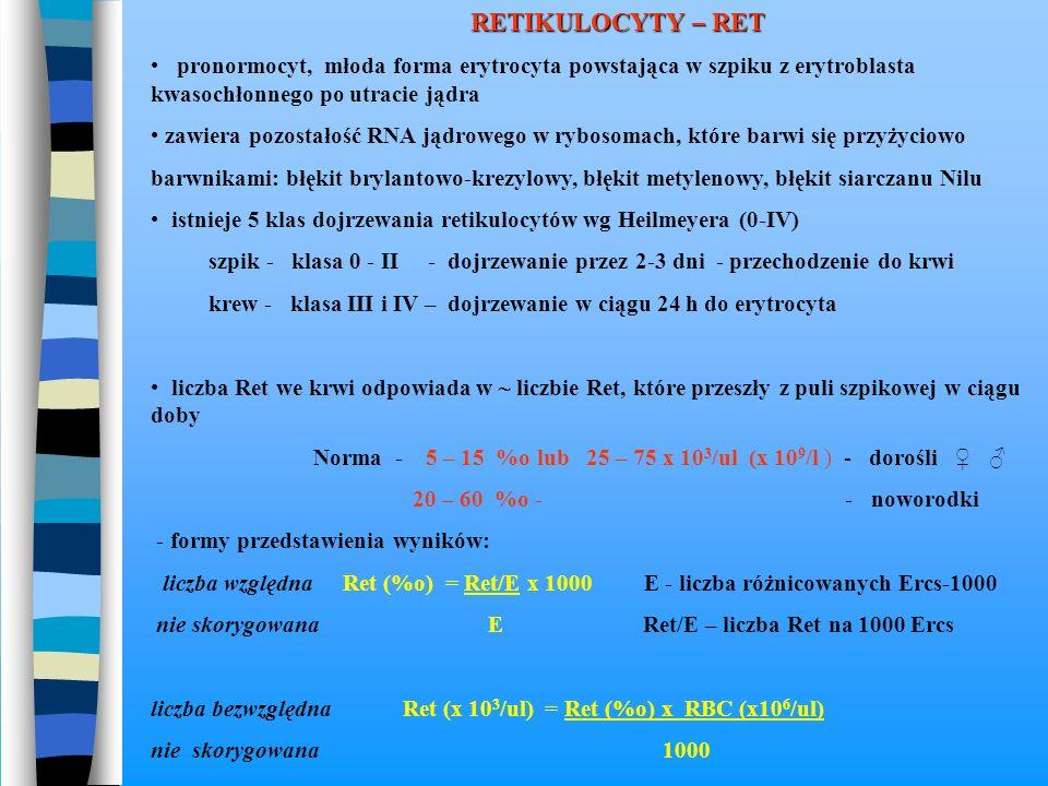 RETIKULOCYTY – RET pronormocyt, młoda forma erytrocyta powstająca w szpiku z erytroblasta kwasochłonnego po utracie jądra.