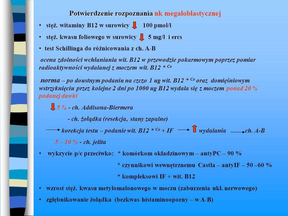 Potwierdzenie rozpoznania nk megaloblastycznej