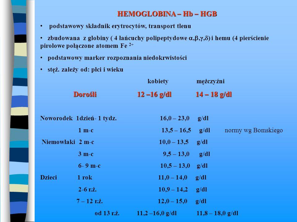 HEMOGLOBINA – Hb – HGB podstawowy składnik erytrocytów, transport tlenu.