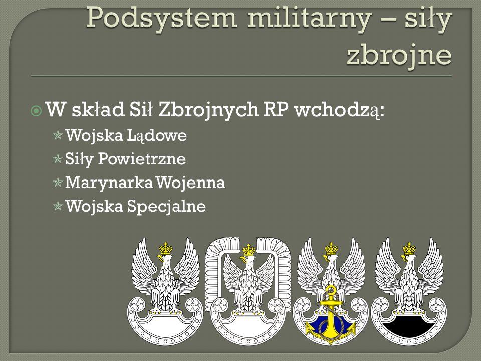 Podsystem militarny – siły zbrojne