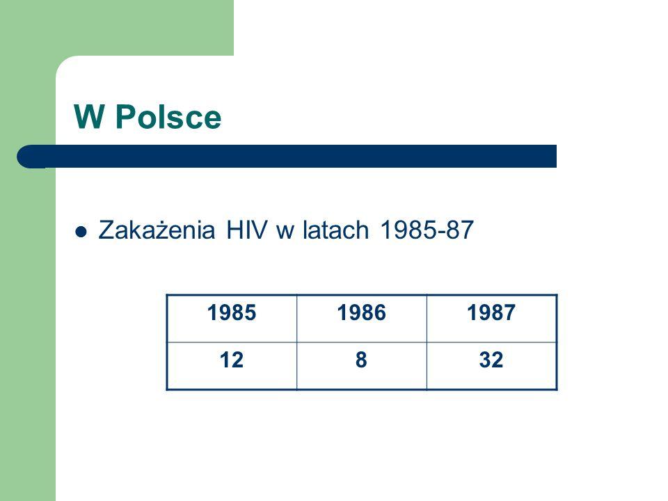 W Polsce Zakażenia HIV w latach 1985-87 1985 1986 1987 12 8 32