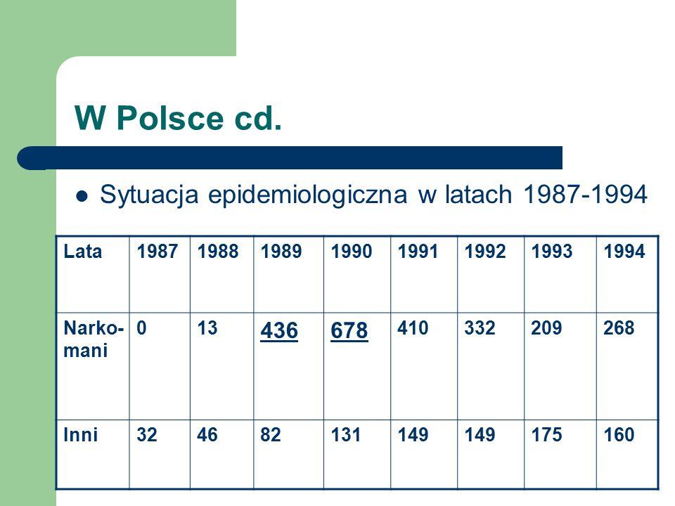 W Polsce cd. Sytuacja epidemiologiczna w latach 1987-1994 436 678 Lata