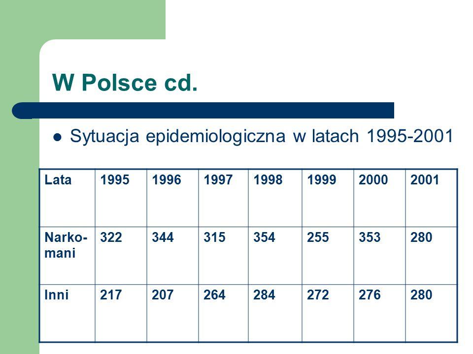 W Polsce cd. Sytuacja epidemiologiczna w latach 1995-2001 Lata 1995