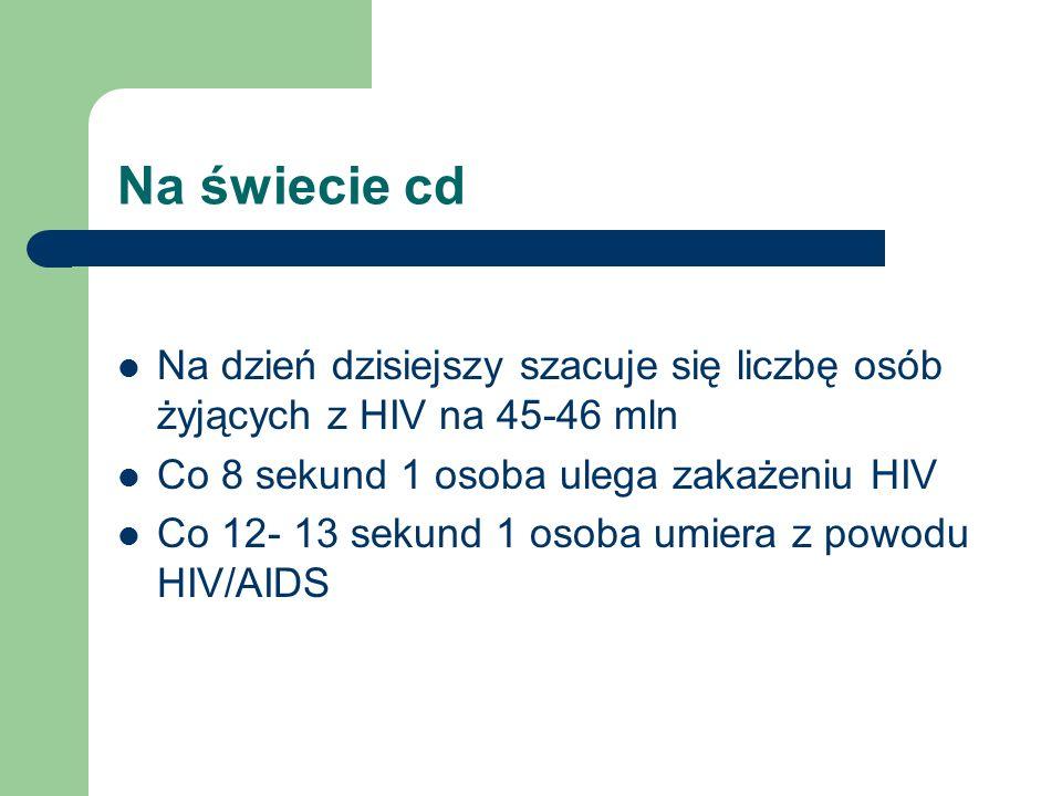 Na świecie cd Na dzień dzisiejszy szacuje się liczbę osób żyjących z HIV na 45-46 mln. Co 8 sekund 1 osoba ulega zakażeniu HIV.
