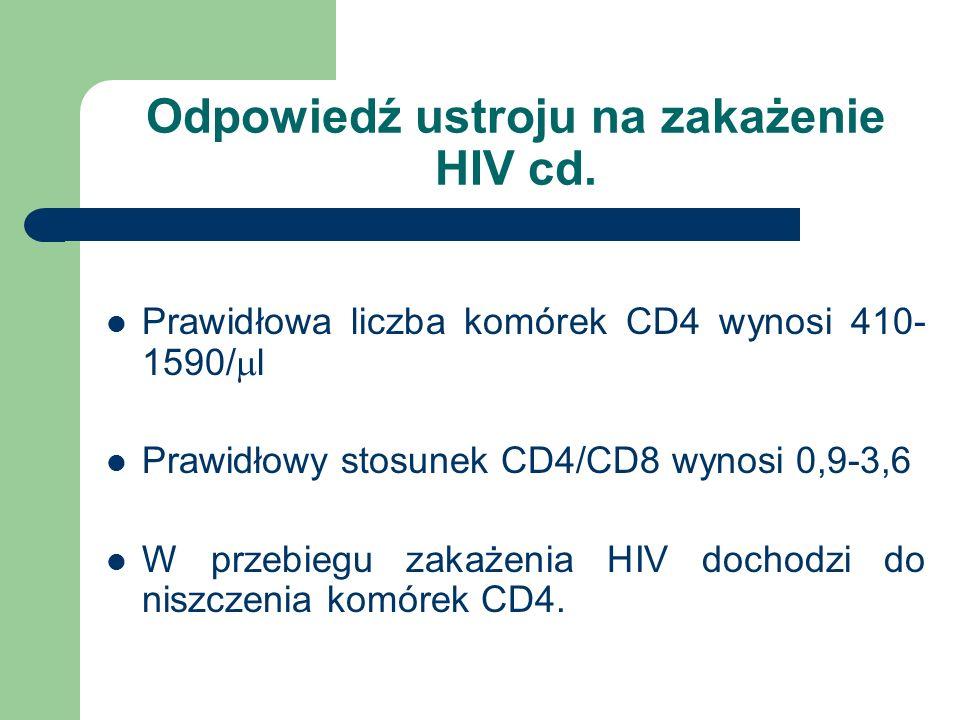 Odpowiedź ustroju na zakażenie HIV cd.