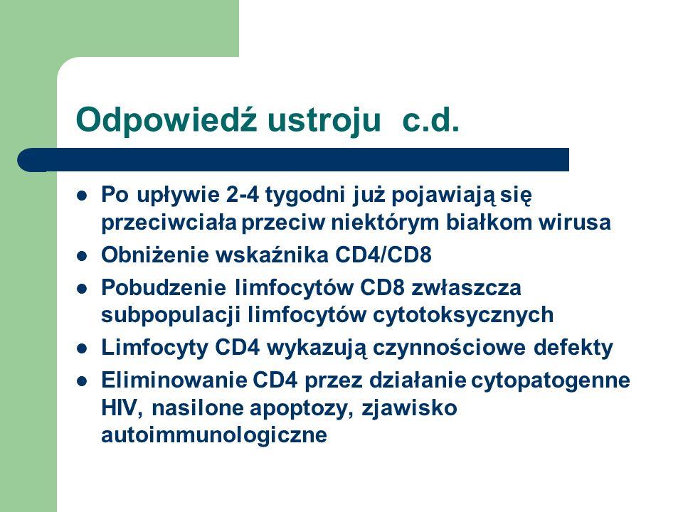 Odpowiedź ustroju c.d. Po upływie 2-4 tygodni już pojawiają się przeciwciała przeciw niektórym białkom wirusa.