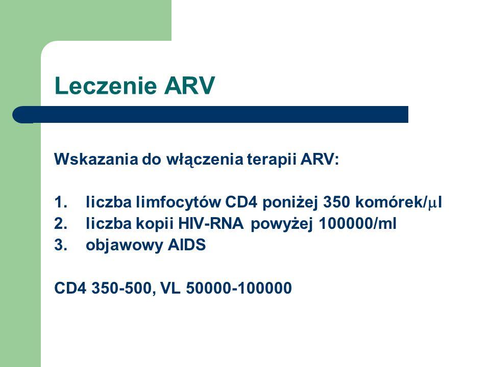 Leczenie ARV Wskazania do włączenia terapii ARV: