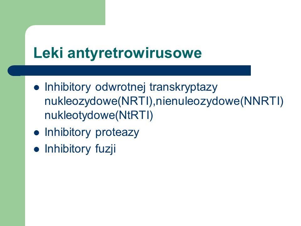 Leki antyretrowirusowe