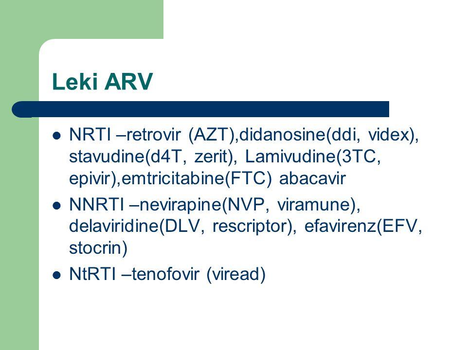Leki ARV NRTI –retrovir (AZT),didanosine(ddi, videx), stavudine(d4T, zerit), Lamivudine(3TC, epivir),emtricitabine(FTC) abacavir.
