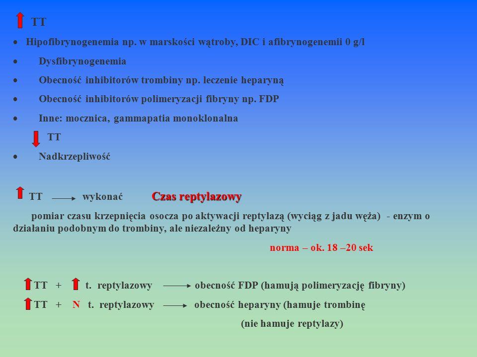 TT · Hipofibrynogenemia np. w marskości wątroby, DIC i afibrynogenemii 0 g/l. · Dysfibrynogenemia.