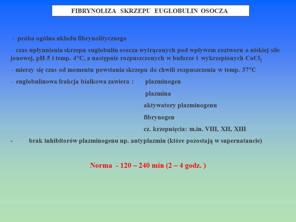 FIBRYNOLIZA SKRZEPU EUGLOBULIN OSOCZA