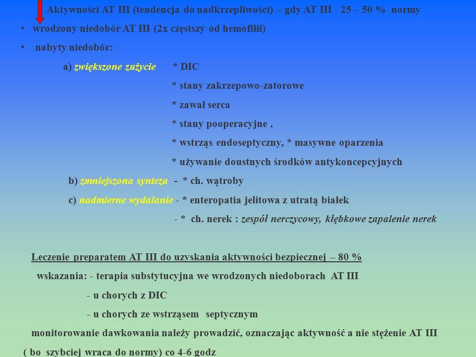Aktywności AT III (tendencja do nadkrzepliwości) – gdy AT III - 25 – 50 % normy