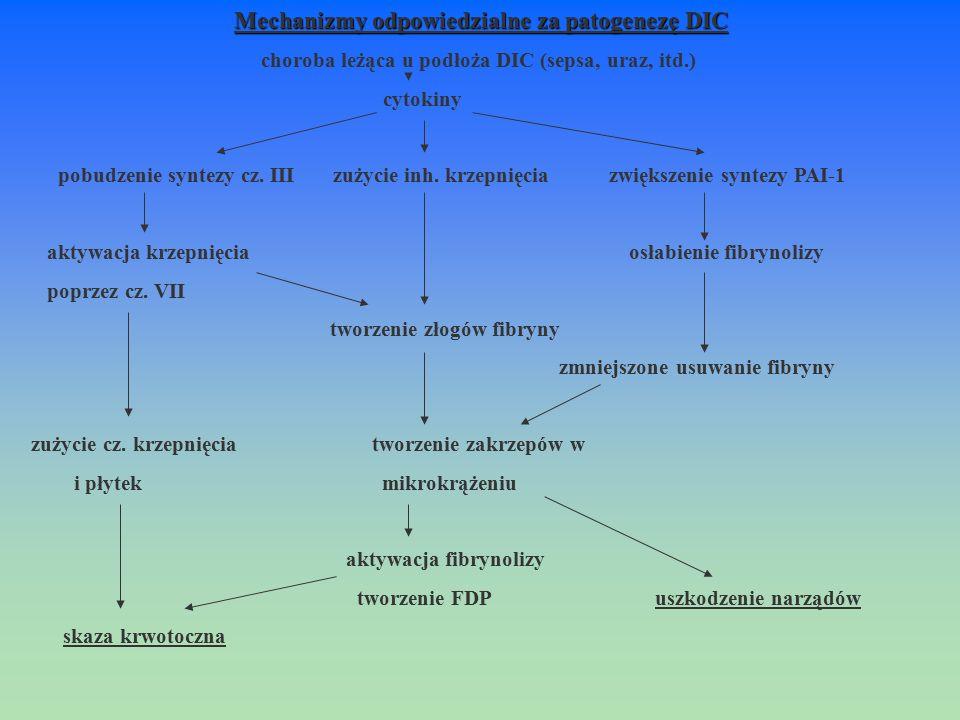choroba leżąca u podłoża DIC (sepsa, uraz, itd.)