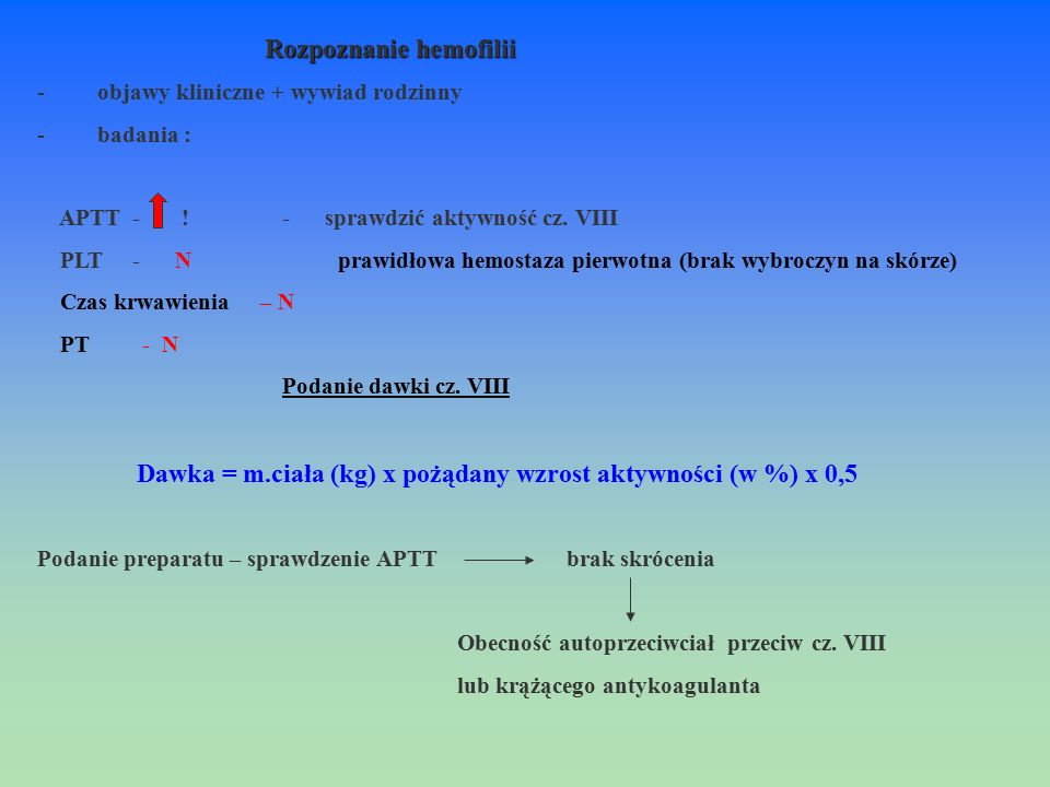 Rozpoznanie hemofilii