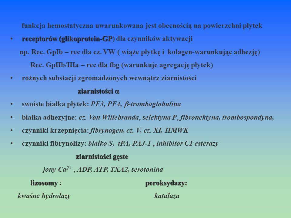 receptorów (glikoprotein-GP) dla czynników aktywacji