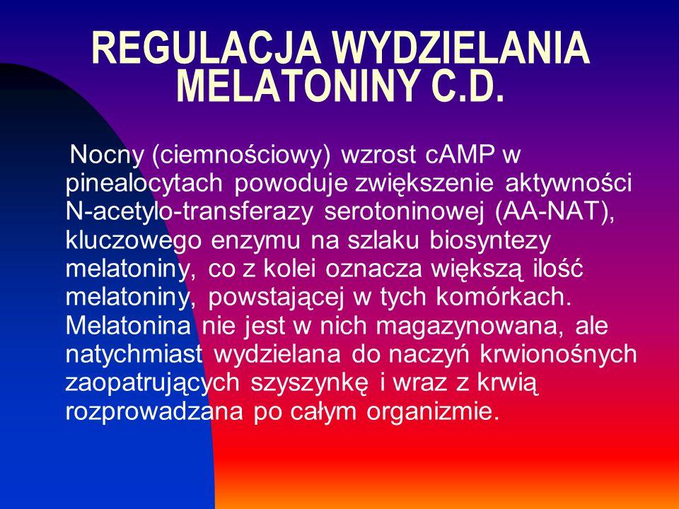 REGULACJA WYDZIELANIA MELATONINY C.D.
