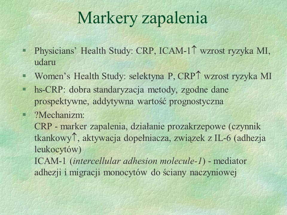 Markery zapalenia Physicians' Health Study: CRP, ICAM-1 wzrost ryzyka MI, udaru. Women's Health Study: selektyna P, CRP wzrost ryzyka MI.