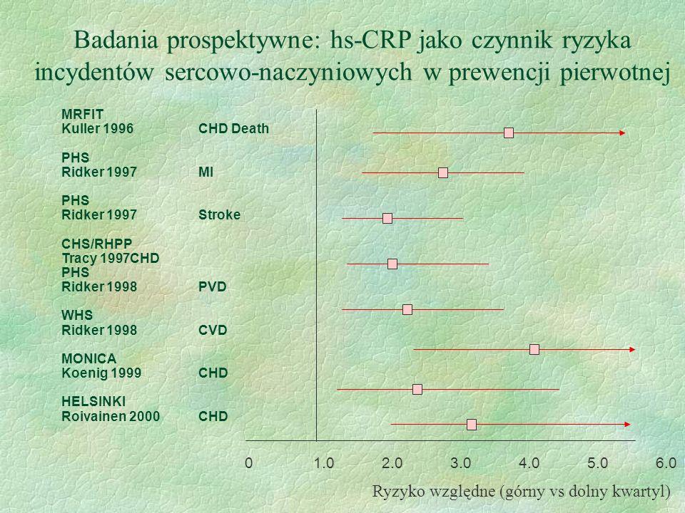 Badania prospektywne: hs-CRP jako czynnik ryzyka incydentów sercowo-naczyniowych w prewencji pierwotnej