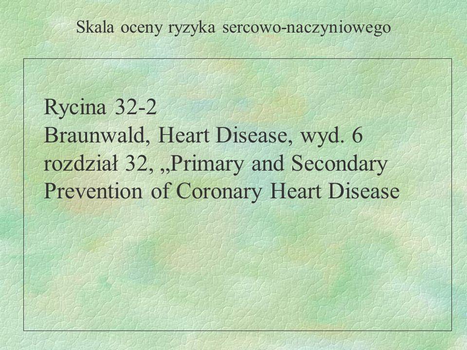 Skala oceny ryzyka sercowo-naczyniowego